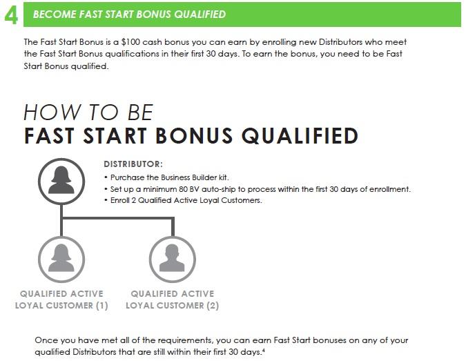 Fast-Start-Qualified