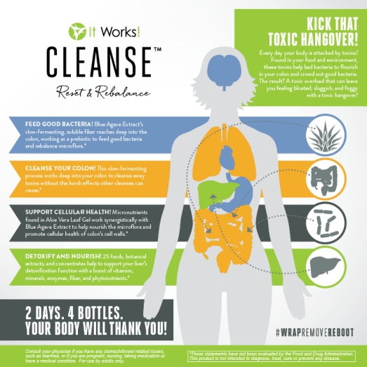 It Works Cleanse: Reset & Rebalance